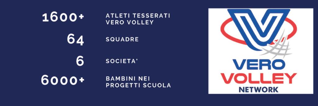Vero volley network day